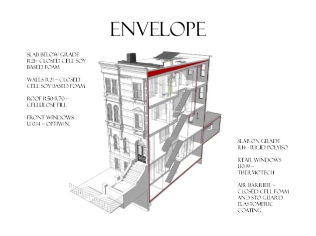 Passive House BKLYN Building Envelope Model