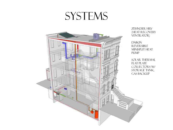 Building Systems Passive House Bklyn