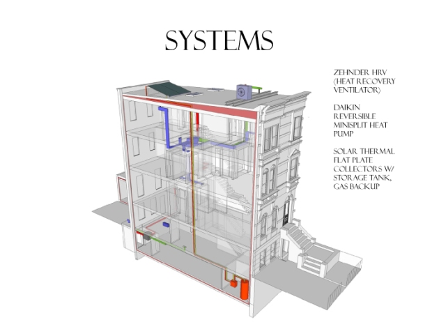 Passive House BKLYN Systems